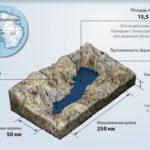Озеро Восток - самое большое озеро в Антарктиде